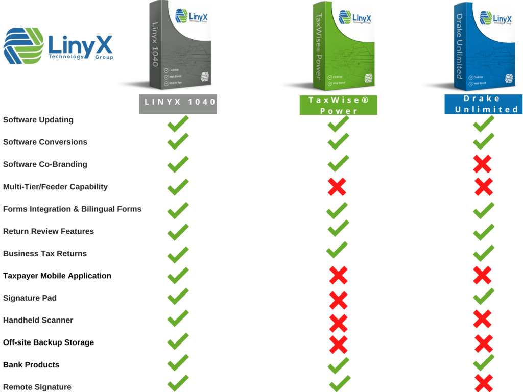 Taxwise-Power-comparison-chart